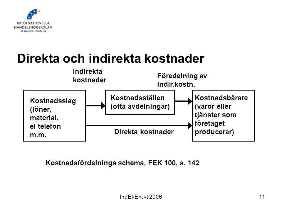 IndEkEnt vt 200611 Direkta och indirekta kostnader Kostnadsslag (löner, material, el telefon m.m. Kostnadsställen (ofta avdelningar) Kostnadsbärare (v