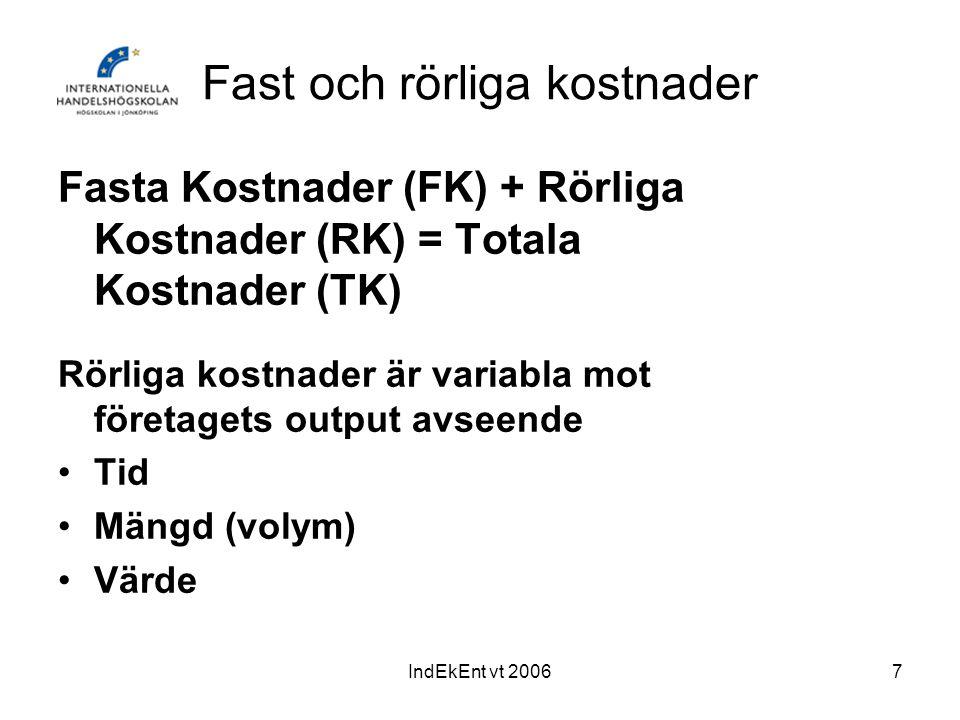 IndEkEnt vt 20067 Fast och rörliga kostnader Fasta Kostnader (FK) + Rörliga Kostnader (RK) = Totala Kostnader (TK) Rörliga kostnader är variabla mot f