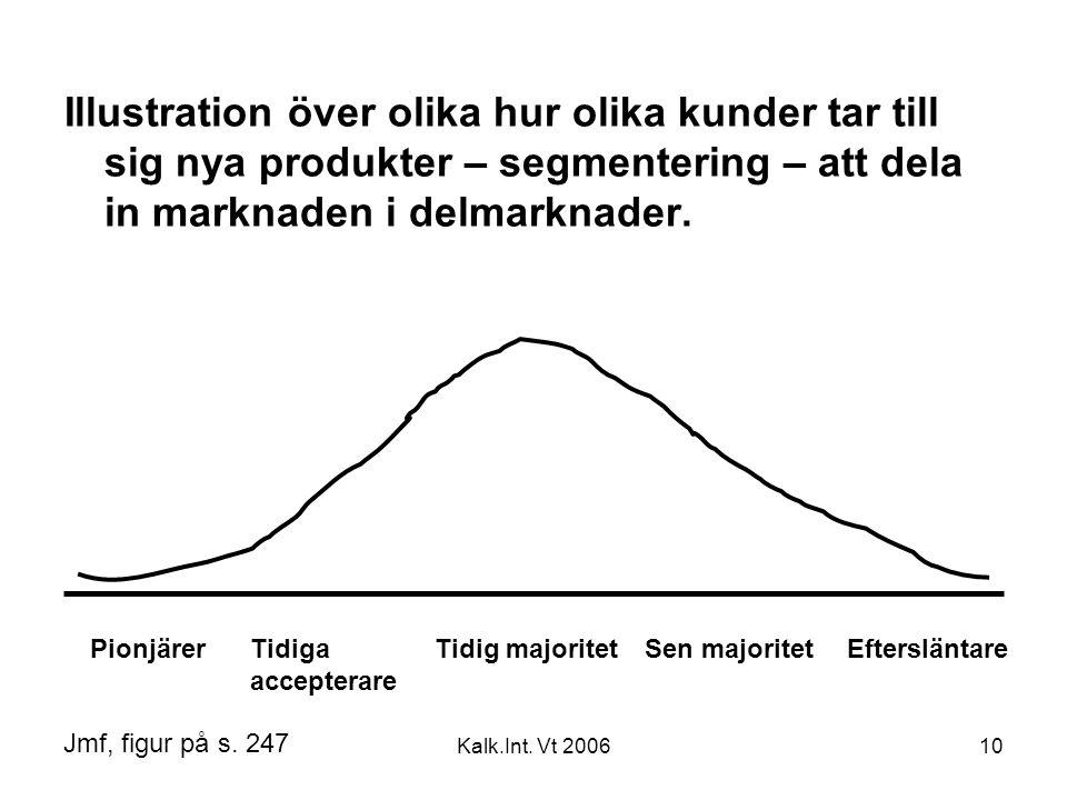 Kalk.Int. Vt 200610 Illustration över olika hur olika kunder tar till sig nya produkter – segmentering – att dela in marknaden i delmarknader. Pionjär