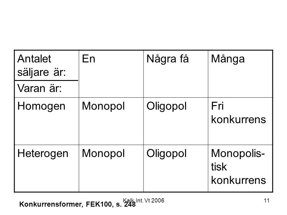 Kalk.Int. Vt 200611 Antalet säljare är: Varan är: EnNågra fåMånga HomogenMonopolOligopolFri konkurrens HeterogenMonopolOligopolMonopolis- tisk konkurr
