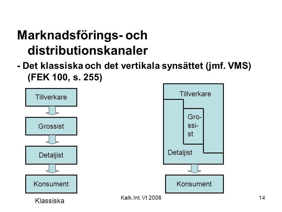 Kalk.Int. Vt 200614 Marknadsförings- och distributionskanaler - Det klassiska och det vertikala synsättet (jmf. VMS) (FEK 100, s. 255) Tillverkare Gro