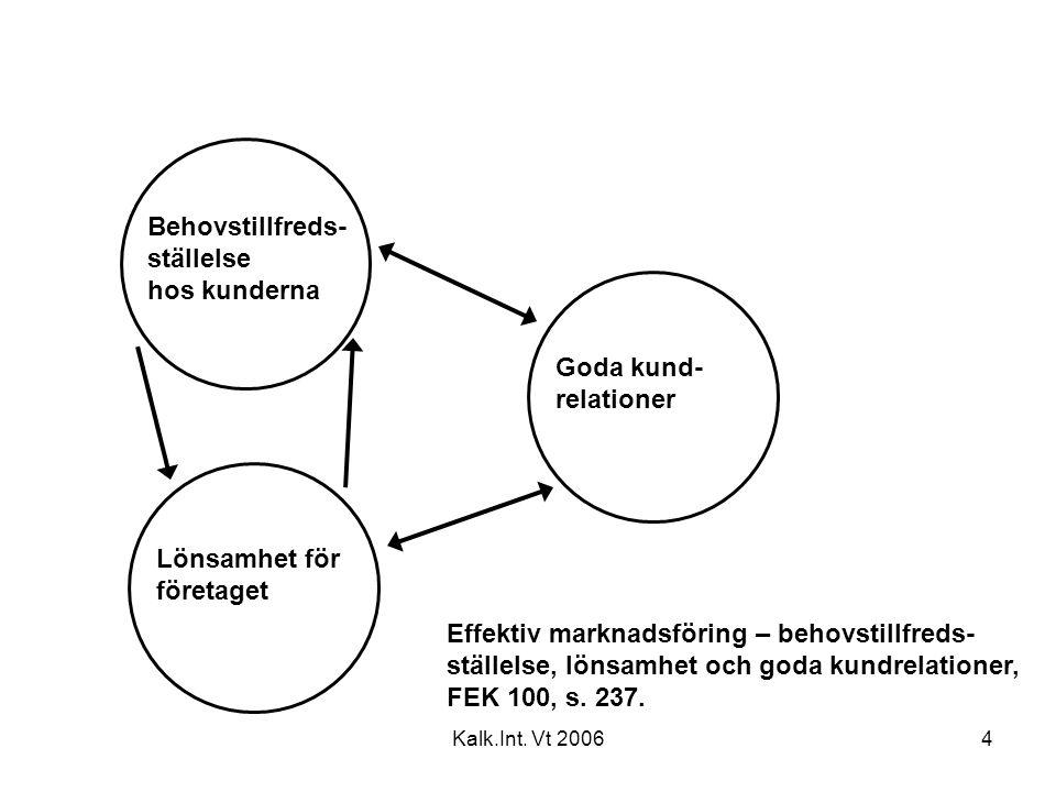 Kalk.Int. Vt 20064 Behovstillfreds- ställelse hos kunderna Lönsamhet för företaget Goda kund- relationer Effektiv marknadsföring – behovstillfreds- st