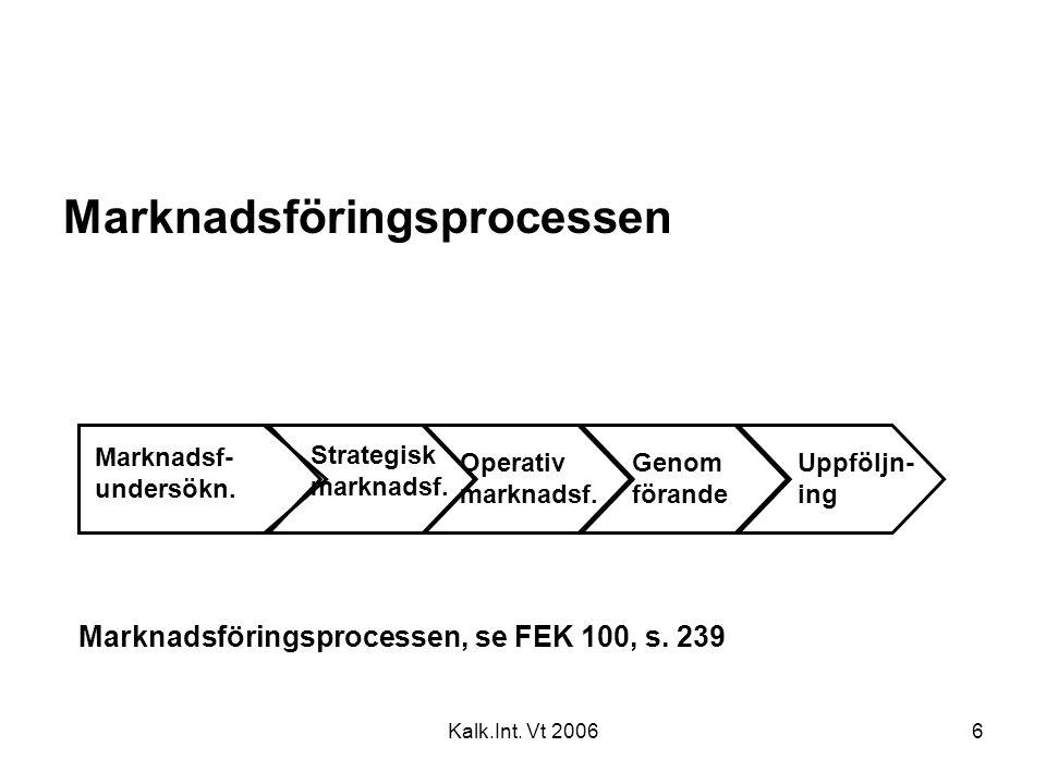 Kalk.Int. Vt 20066 Marknadsföringsprocessen Marknadsföringsprocessen, se FEK 100, s. 239 Marknadsf- undersökn. Strategisk marknadsf. Operativ marknads