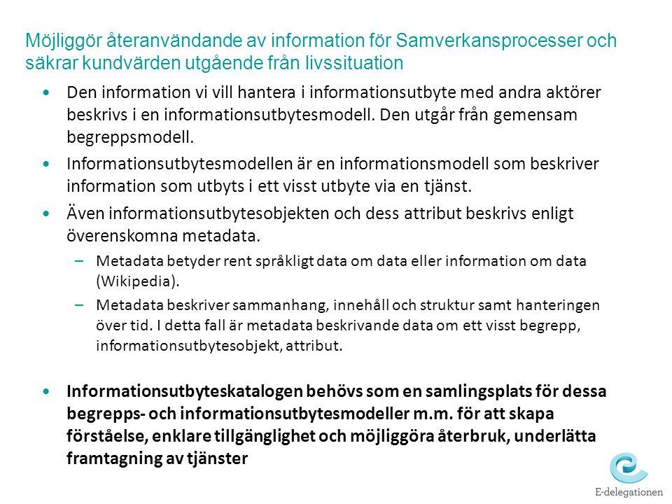 Den information vi vill hantera i informationsutbyte med andra aktörer beskrivs i en informationsutbytesmodell. Den utgår från gemensam begreppsmodell
