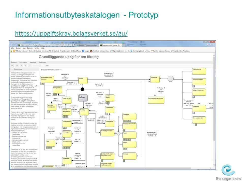 Informationsutbyteskatalogen - Prototyp https://uppgiftskrav.bolagsverket.se/gu/
