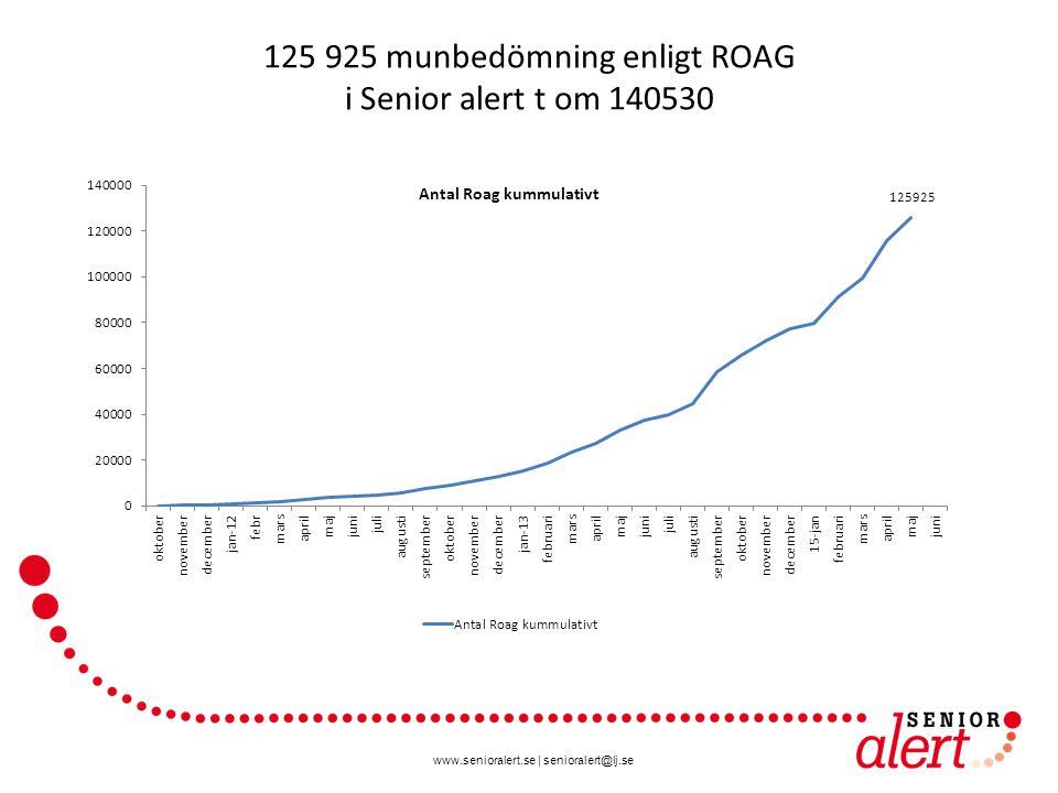 www.senioralert.se | senioralert@lj.se 125 925 munbedömning enligt ROAG i Senior alert t om 140530
