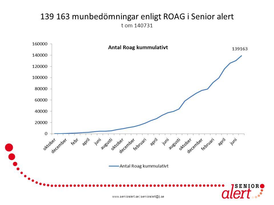 www.senioralert.se | senioralert@lj.se 139 163 munbedömningar enligt ROAG i Senior alert t om 140731