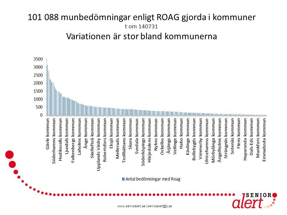 www.senioralert.se | senioralert@lj.se 101 088 munbedömningar enligt ROAG gjorda i kommuner t om 140731 Variationen är stor bland kommunerna