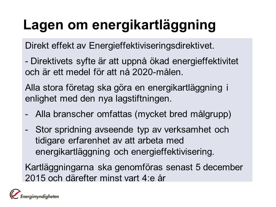 Lagen om energikartläggning Direkt effekt av Energieffektiviseringsdirektivet. - Direktivets syfte är att uppnå ökad energieffektivitet och är ett med