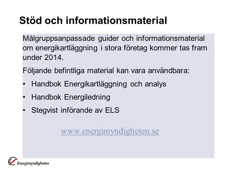 Stöd och informationsmaterial Målgruppsanpassade guider och informationsmaterial om energikartläggning i stora företag kommer tas fram under 2014. Föl