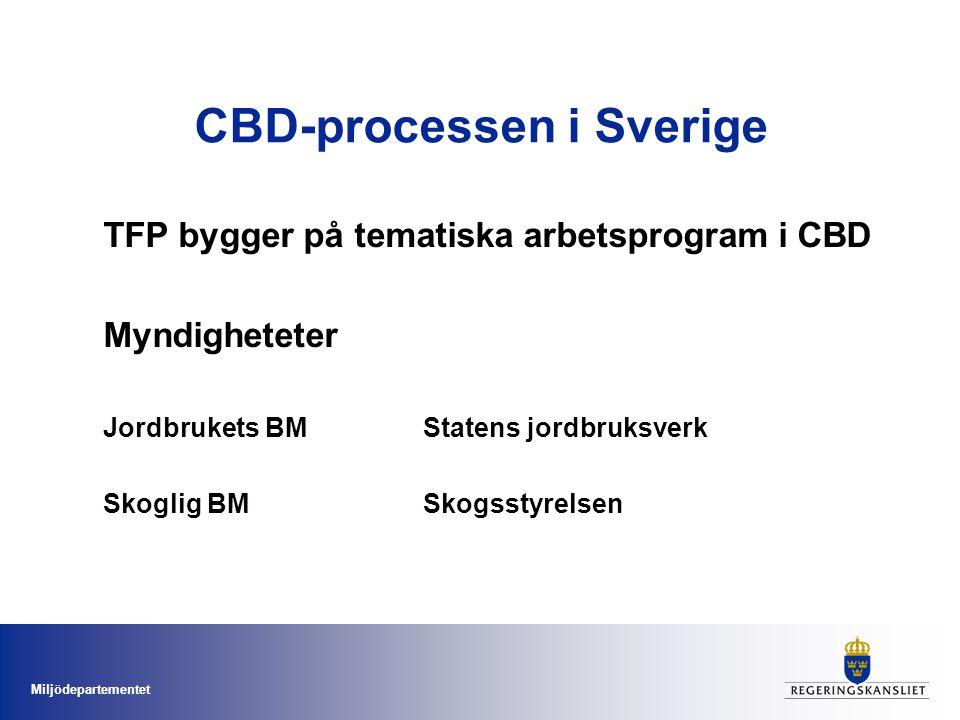 Miljödepartementet CBD-processen i Sverige TFP - Naturvårdsverket Marina & Kustnära ekosystem Sötvattenekosystem Bergsekosystem Skyddade områden Identifiering, övervakning och uppföljning, inkl.