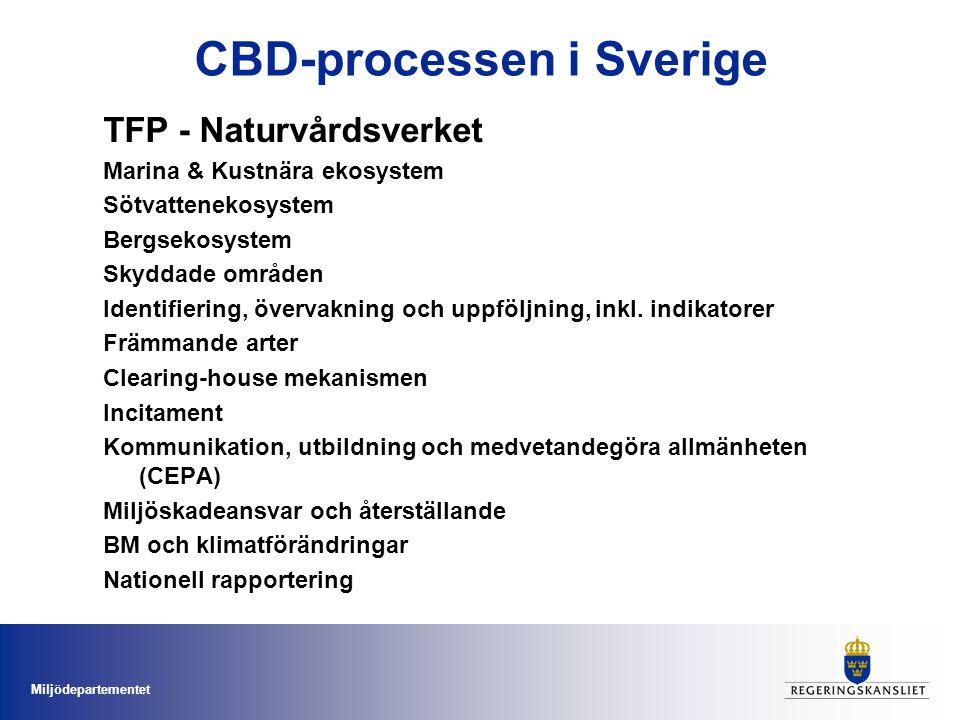 Miljödepartementet CBD-processen i Sverige TFP - Naturvårdsverket Marina & Kustnära ekosystem Sötvattenekosystem Bergsekosystem Skyddade områden Ident