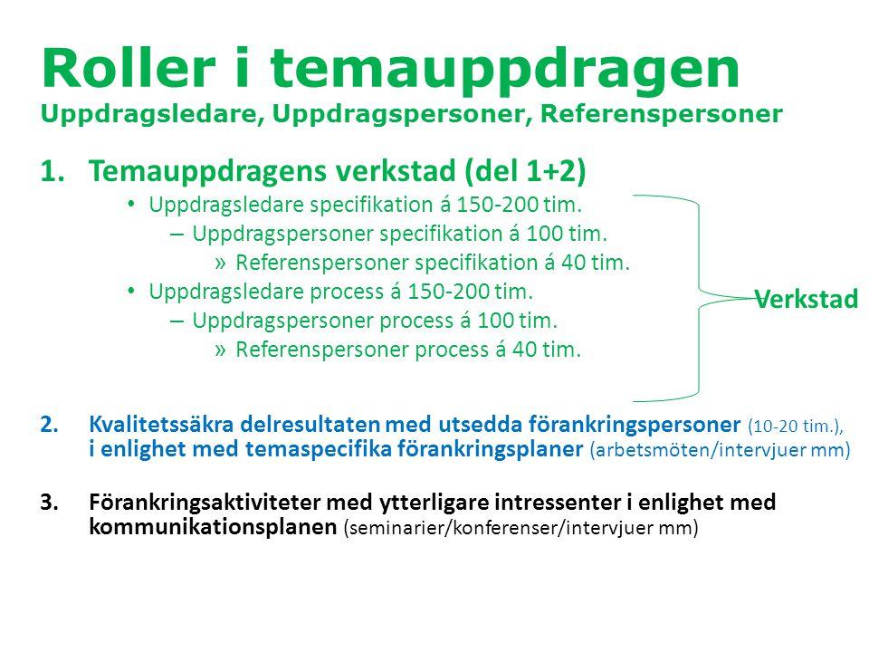 Roller i temauppdragen Uppdragsledare, Uppdragspersoner, Referenspersoner 1.Temauppdragens verkstad (del 1+2) Uppdragsledare specifikation á 150-200 tim.