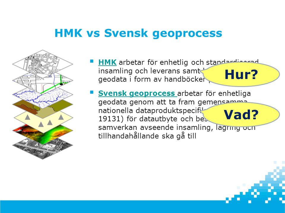  HMK arbetar för enhetlig och standardiserad insamling och leverans samt kontroll av geodata i form av handböcker på internet HMK  Svensk geoprocess arbetar för enhetliga geodata genom att ta fram gemensamma, nationella dataproduktspecifikationer (ISO 19131) för datautbyte och beskriva hur samverkan avseende insamling, lagring och tillhandahållande ska gå till Svensk geoprocess HMK vs Svensk geoprocess Hur.