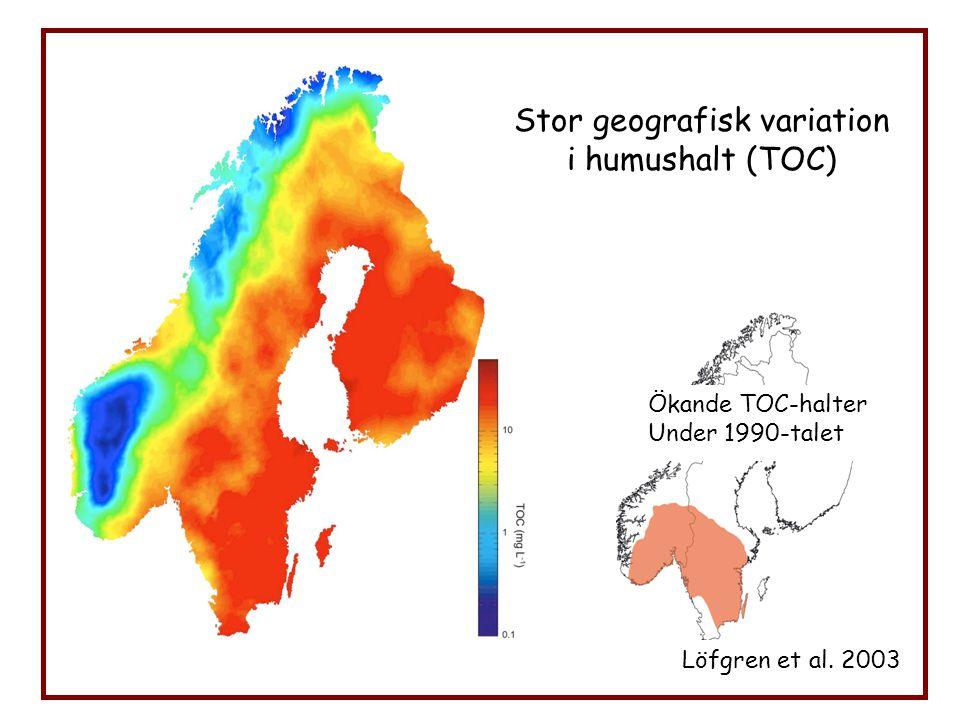 Löfgren & Lundin, 2003 Kunskaperna om skogsskötselåtgärdernas effekter på humusläckaget är begränsad