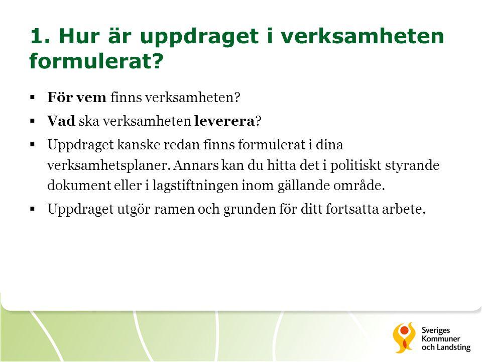 1.Uppdraget Tidig dialog med kvinnor och män inför revidering av kommunens översiktsplan.