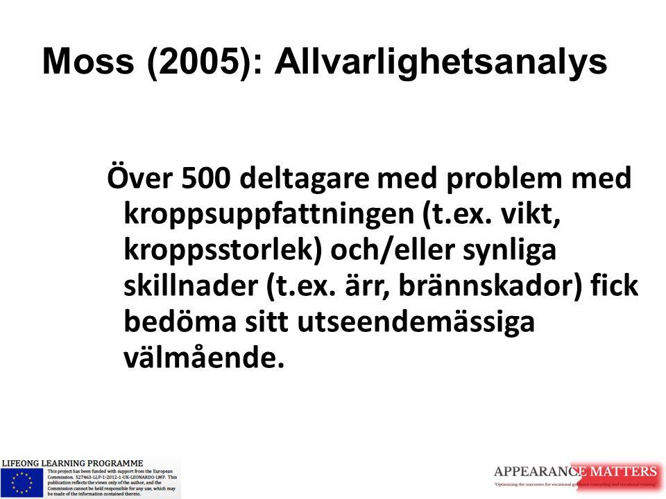Moss (2005): Allvarlighetsanalys Över 500 deltagare med problem med kroppsuppfattningen (t.ex. vikt, kroppsstorlek) och/eller synliga skillnader (t.ex