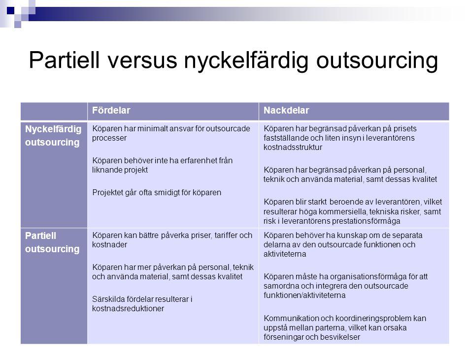 Motiv för outsourcing Strategiska skäl för outsourcing 1.