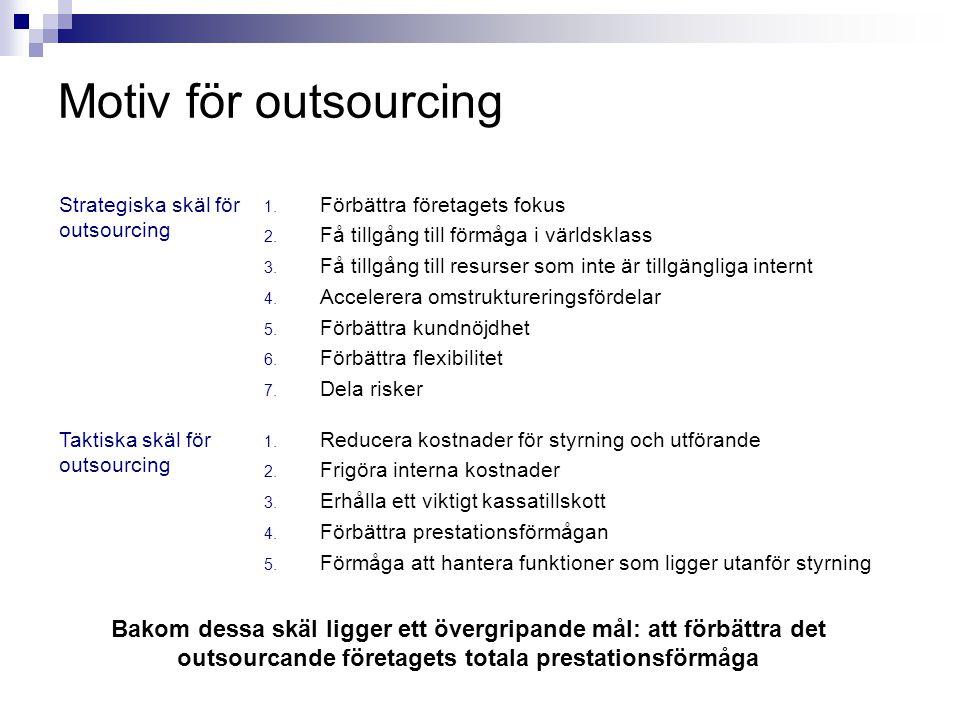 Motiv för outsourcing Bibehåll / investera (opportunistiskt) Kompetenser är inte strategiska men tillför viktiga fördelar.