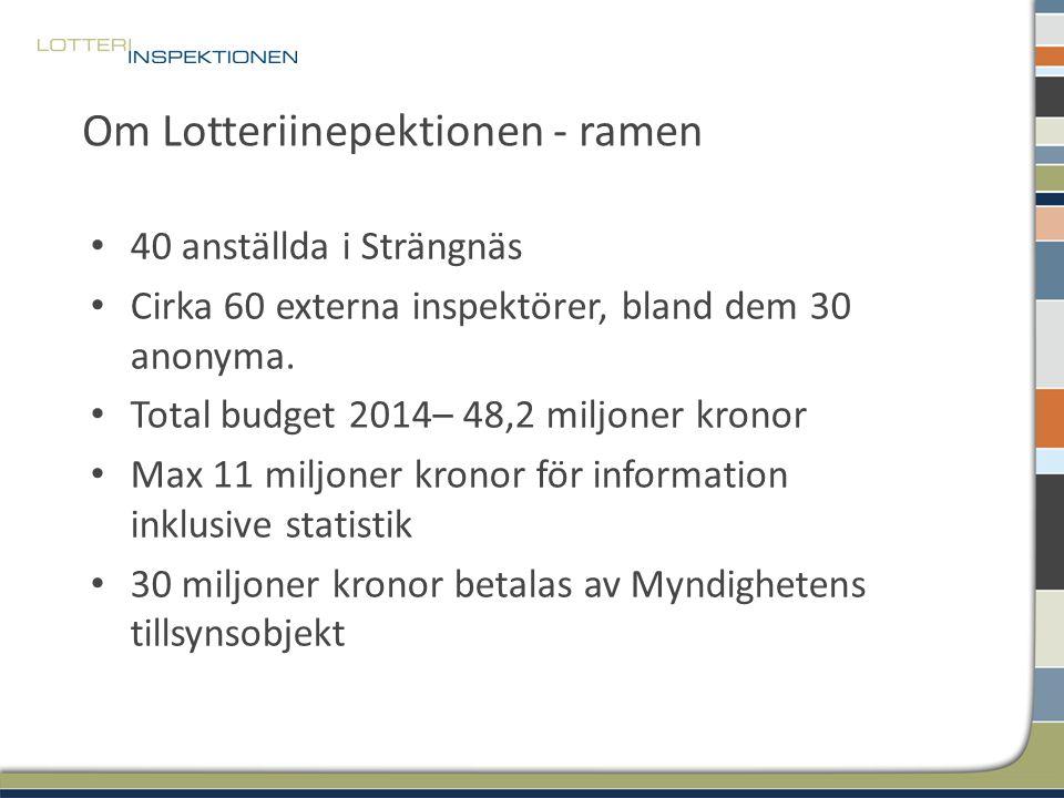 Om Lotteriinepektionen - ramen 40 anställda i Strängnäs Cirka 60 externa inspektörer, bland dem 30 anonyma. Total budget 2014– 48,2 miljoner kronor Ma