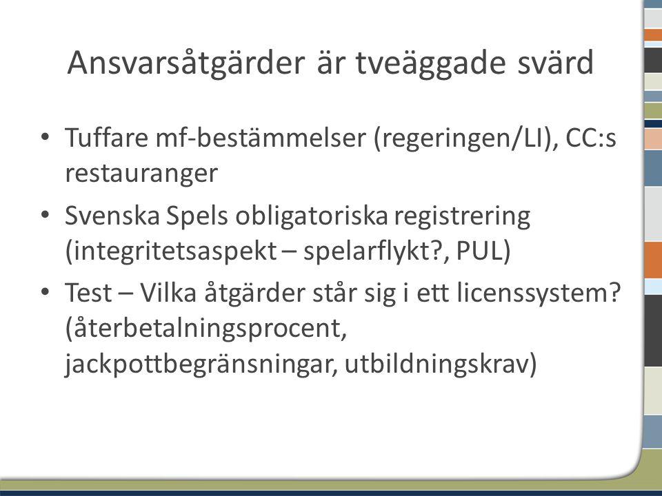 Ansvarsåtgärder är tveäggade svärd Tuffare mf-bestämmelser (regeringen/LI), CC:s restauranger Svenska Spels obligatoriska registrering (integritetsasp