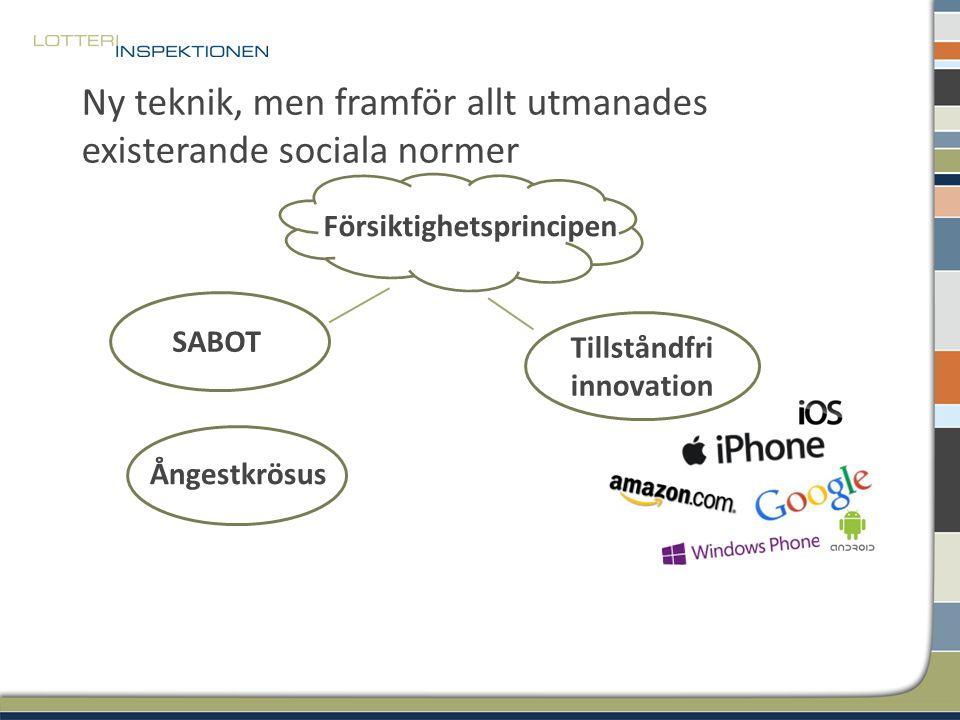 Försiktighetsprincipen SABOT Ångestkrösus Tillståndfri innovation Ny teknik, men framför allt utmanades existerande sociala normer