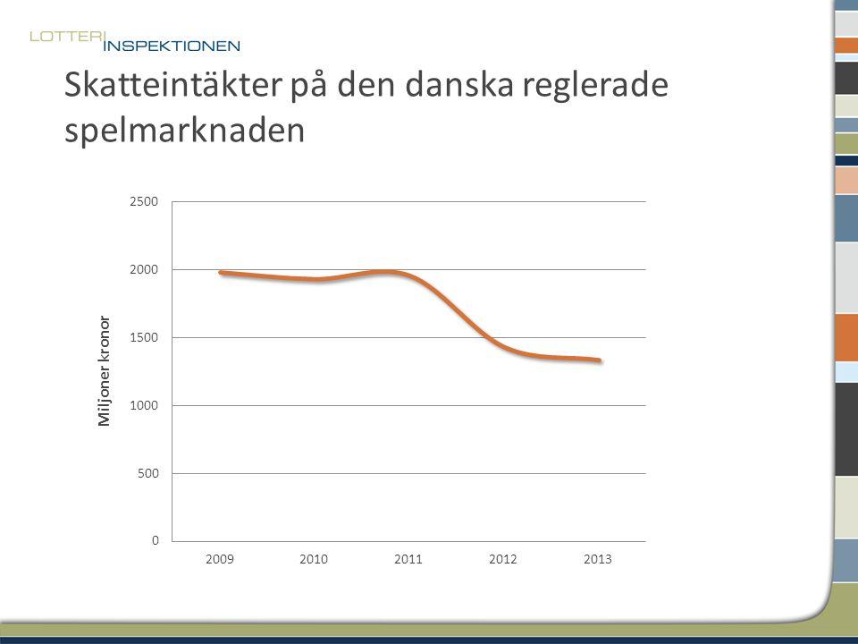 Skatteintäkter på den danska reglerade spelmarknaden