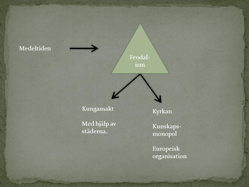 Medeltiden Feodal- ism Kungamakt Med hjälp av städerna. Kyrkan Kunskaps- monopol Europeisk organisation