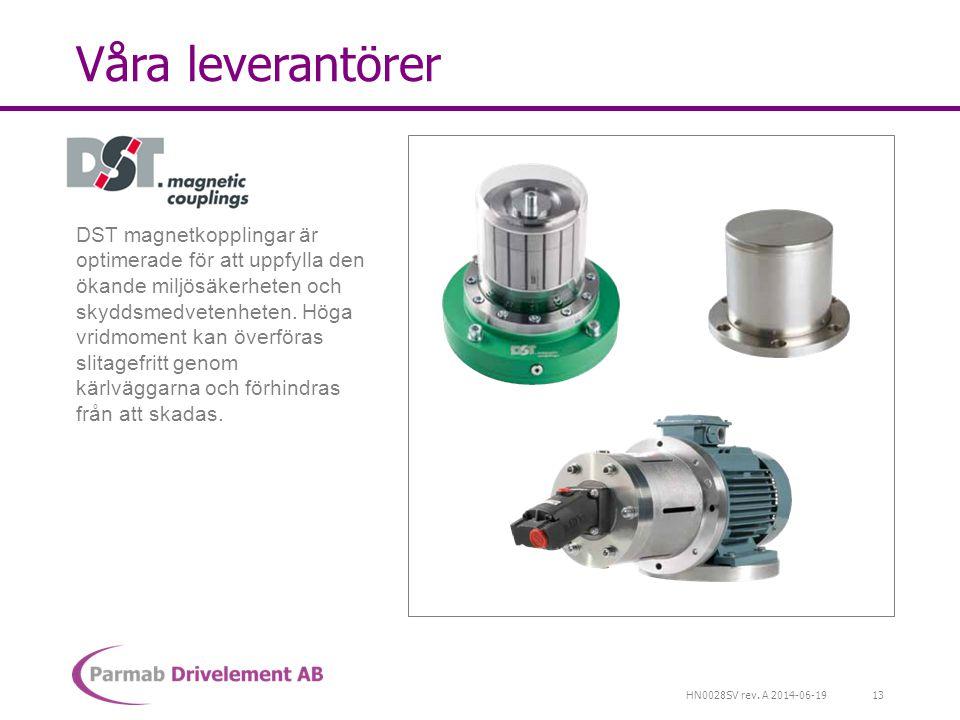 HN0028SV rev. A 2014-06-19 Våra leverantörer DST magnetkopplingar är optimerade för att uppfylla den ökande miljösäkerheten och skyddsmedvetenheten. H