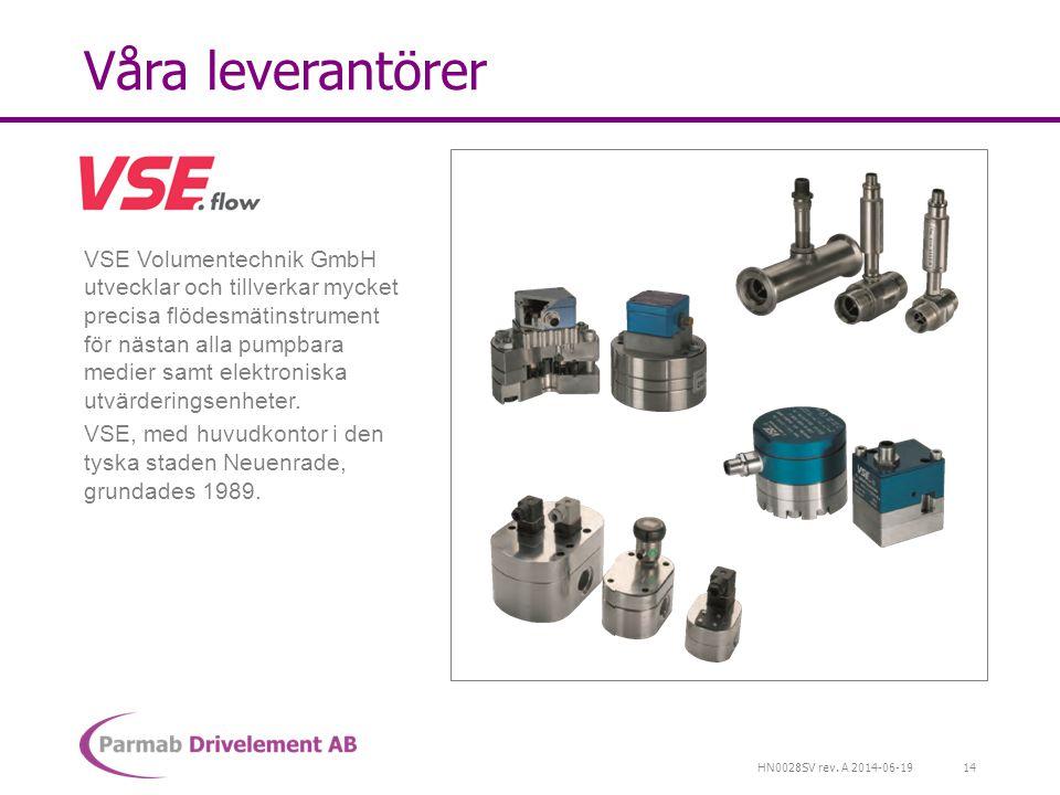 HN0028SV rev. A 2014-06-19 Våra leverantörer VSE Volumentechnik GmbH utvecklar och tillverkar mycket precisa flödesmätinstrument för nästan alla pumpb