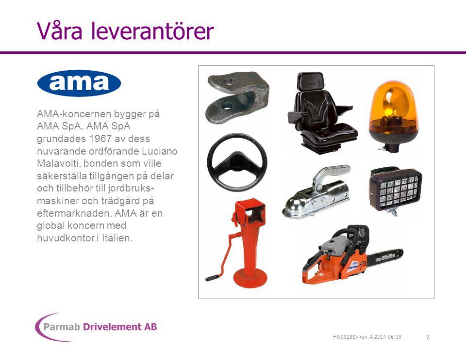 HN0028SV rev. A 2014-06-19 Våra leverantörer AMA-koncernen bygger på AMA SpA. AMA SpA grundades 1967 av dess nuvarande ordförande Luciano Malavolti, b