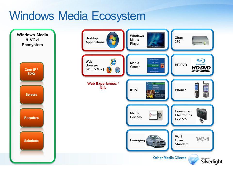 Intro till media i XAML demo
