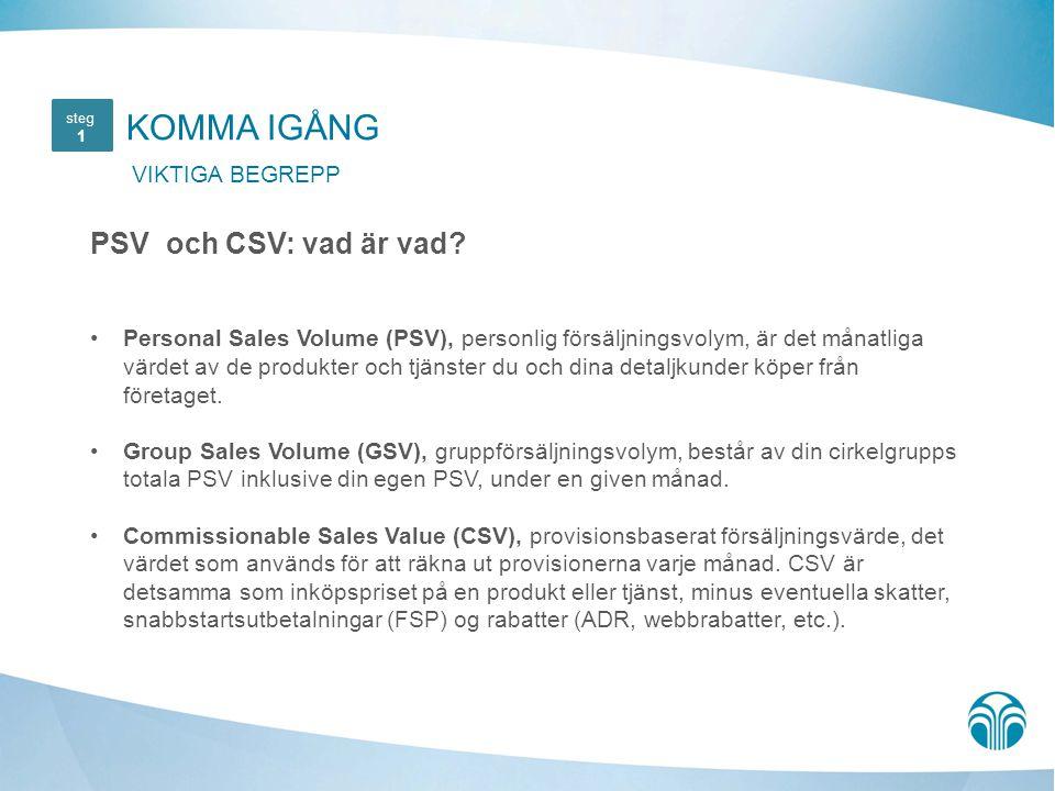 KOMMA IGÅNG VIKTIGA BEGREPP steg 1 PSV och CSV: vad är vad? Personal Sales Volume (PSV), personlig försäljningsvolym, är det månatliga värdet av de pr