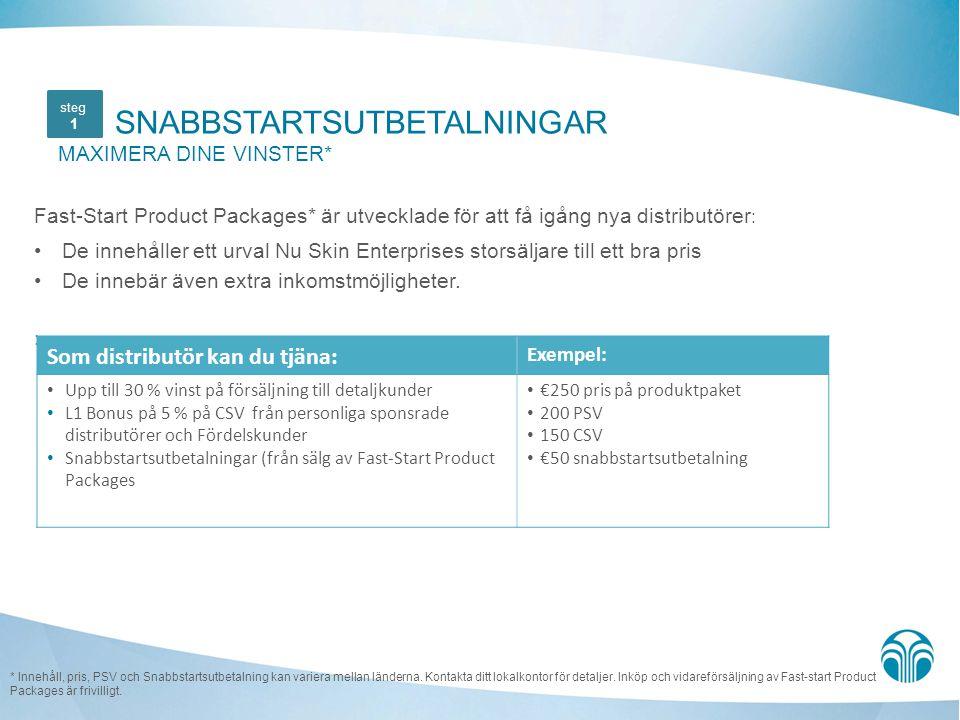 SNABBSTARTSUTBETALNINGAR MAXIMERA DINE VINSTER* Fast-Start Product Packages* är utvecklade för att få igång nya distributörer : De innehåller ett urval Nu Skin Enterprises storsäljare till ett bra pris De innebär även extra inkomstmöjligheter.