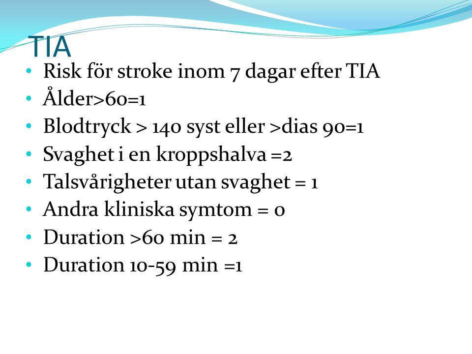 TIA Risk för stroke inom 7 dagar efter TIA Ålder>60=1 Blodtryck > 140 syst eller >dias 90=1 Svaghet i en kroppshalva =2 Talsvårigheter utan svaghet =