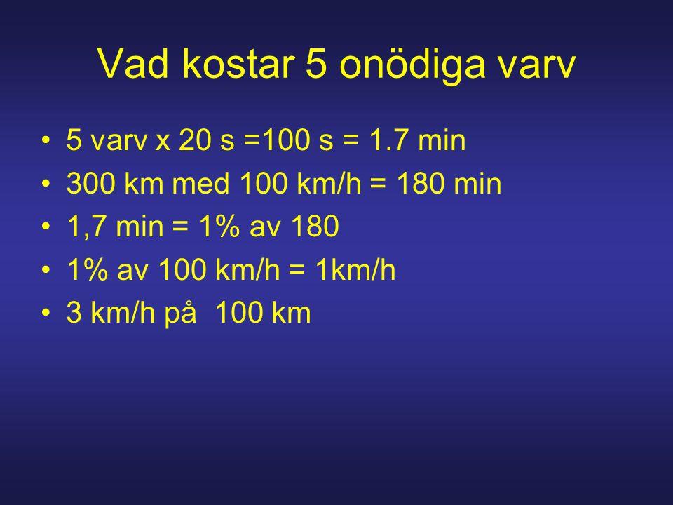 Vad kostar 5 onödiga varv 5 varv x 20 s =100 s = 1.7 min 300 km med 100 km/h = 180 min 1,7 min = 1% av 180 1% av 100 km/h = 1km/h 3 km/h på 100 km