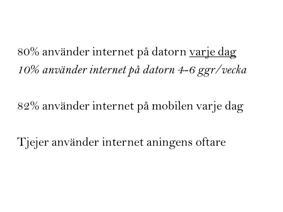80% använder internet på datorn varje dag 10% använder internet på datorn 4-6 ggr/vecka 82% använder internet på mobilen varje dag Tjejer använder internet aningens oftare