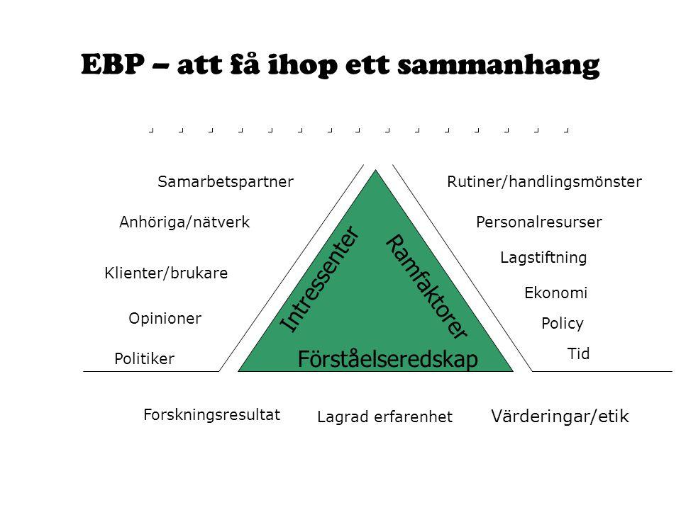EBP – att få ihop ett sammanhang Lagrad erfarenhet Värderingar/etik Forskningsresultat Förståelseredskap Policy Lagstiftning Rutiner/handlingsmönster