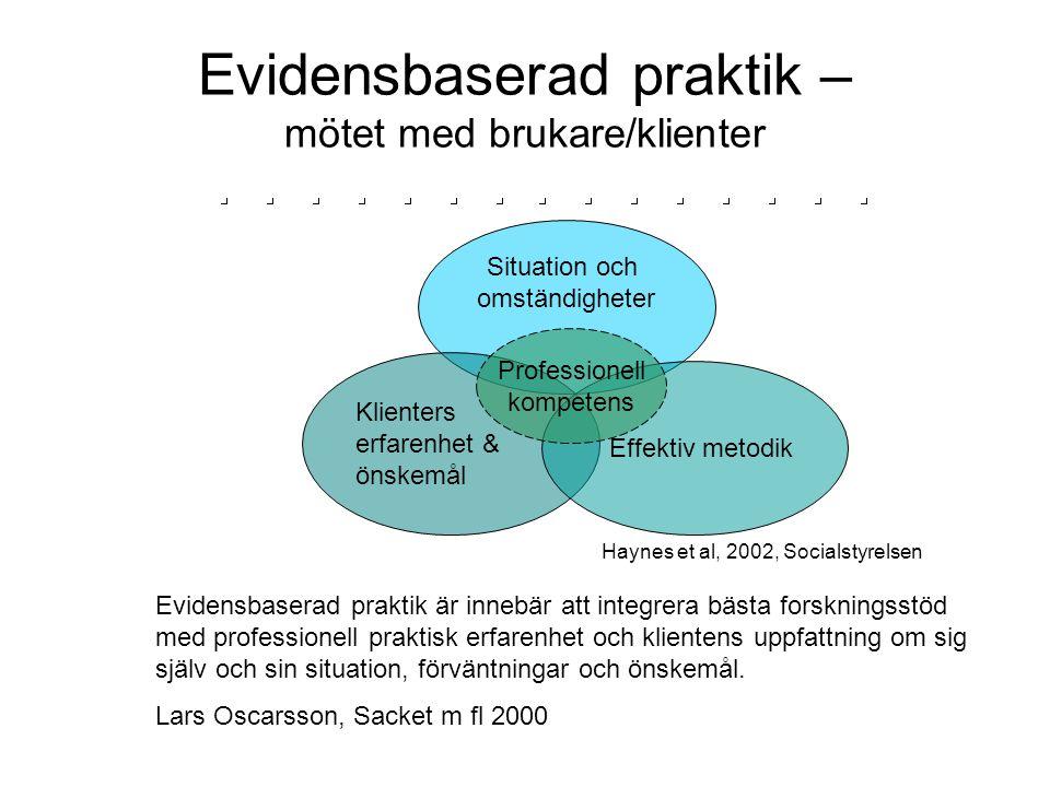 Evidensbaserad praktik – mötet med brukare/klienter Evidensbaserad praktik är innebär att integrera bästa forskningsstöd med professionell praktisk er