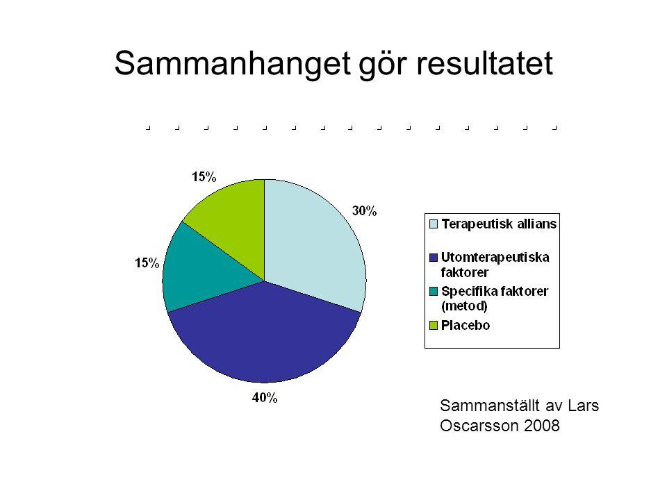 Sammanhanget gör resultatet Sammanställt av Lars Oscarsson 2008