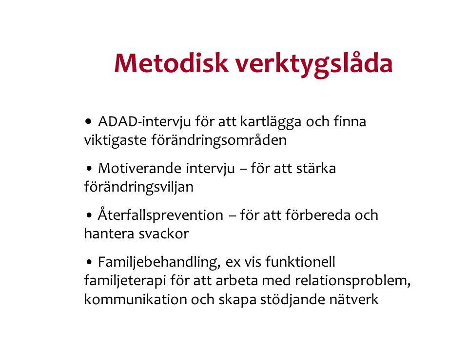 Metodisk verktygslåda ADAD-intervju för att kartlägga och finna viktigaste förändringsområden Motiverande intervju – för att stärka förändringsviljan
