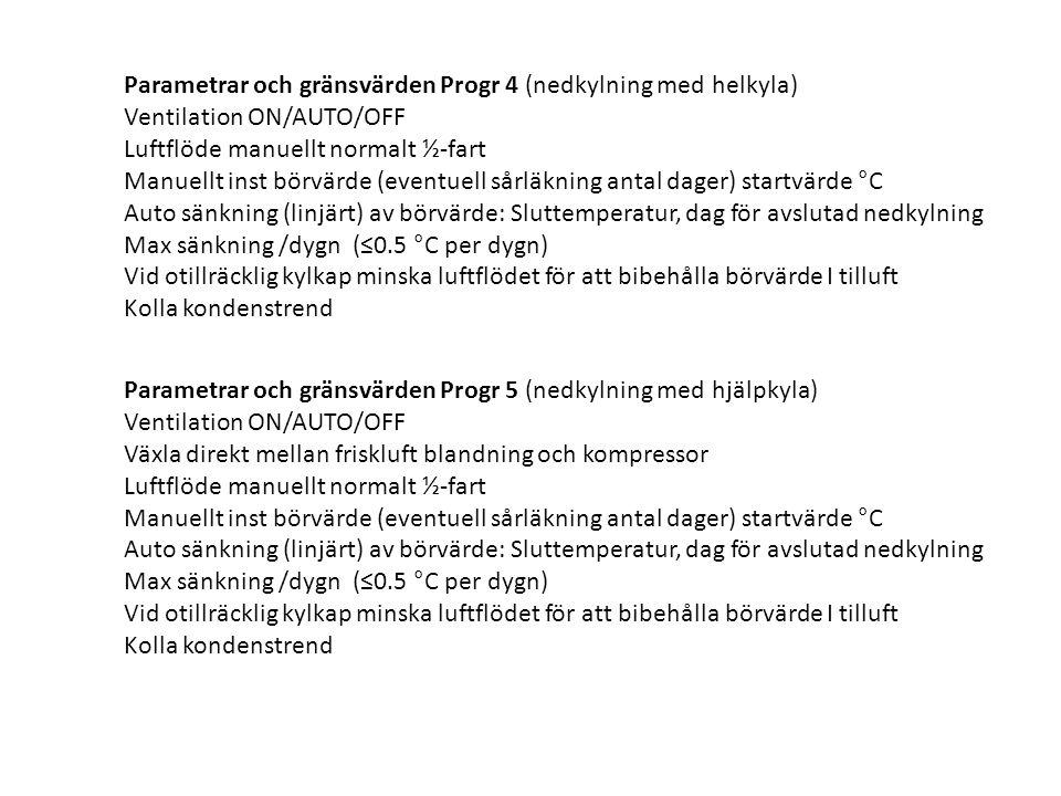 Parametrar och gränsvärden Progr 4 (nedkylning med helkyla) Ventilation ON/AUTO/OFF Luftflöde manuellt normalt ½-fart Manuellt inst börvärde (eventuel