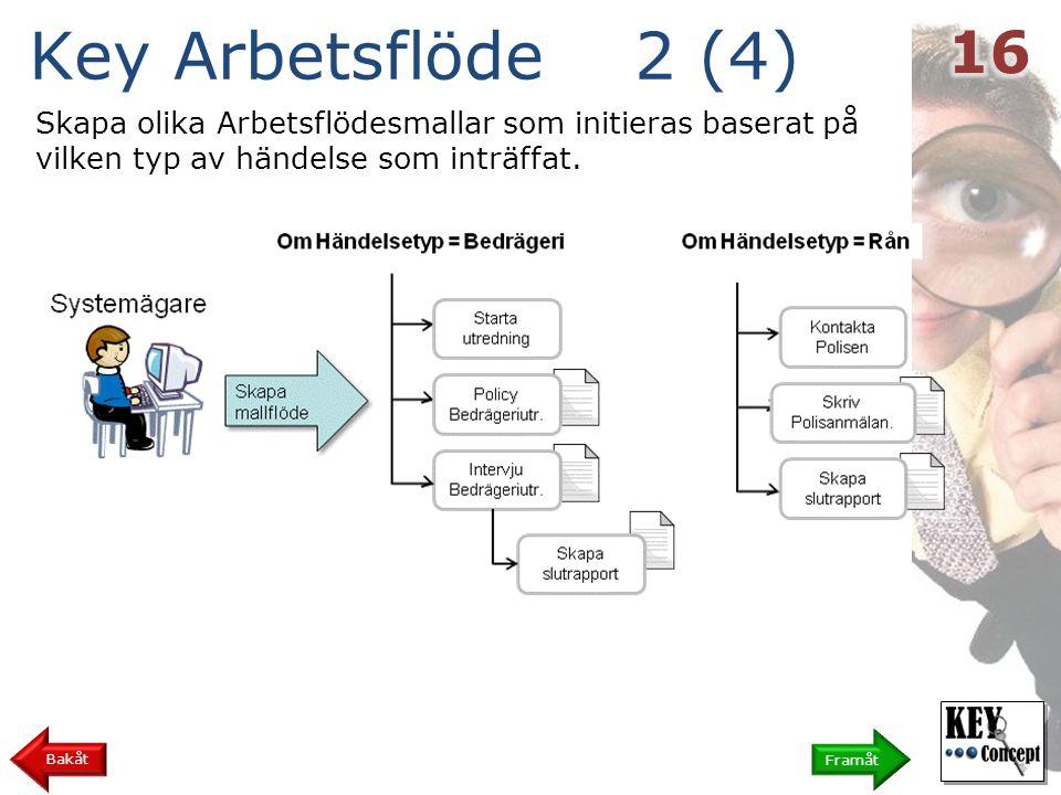 Key Arbetsflöde 2 (4) Framåt Bakåt Skapa olika Arbetsflödesmallar som initieras baserat på vilken typ av händelse som inträffat.
