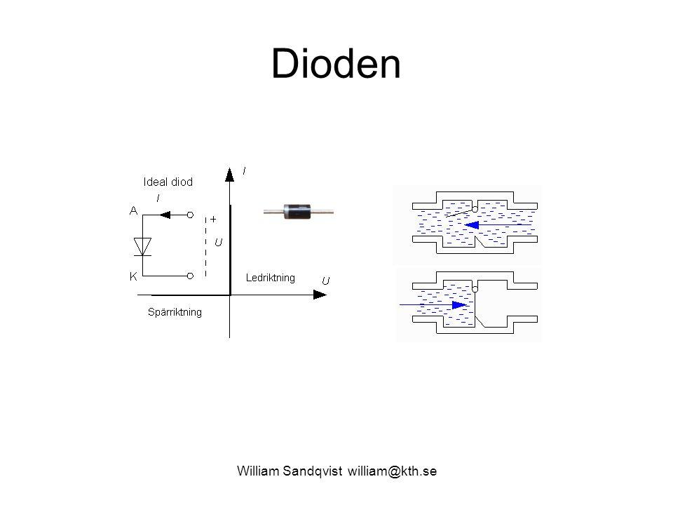 William Sandqvist william@kth.se Dioden
