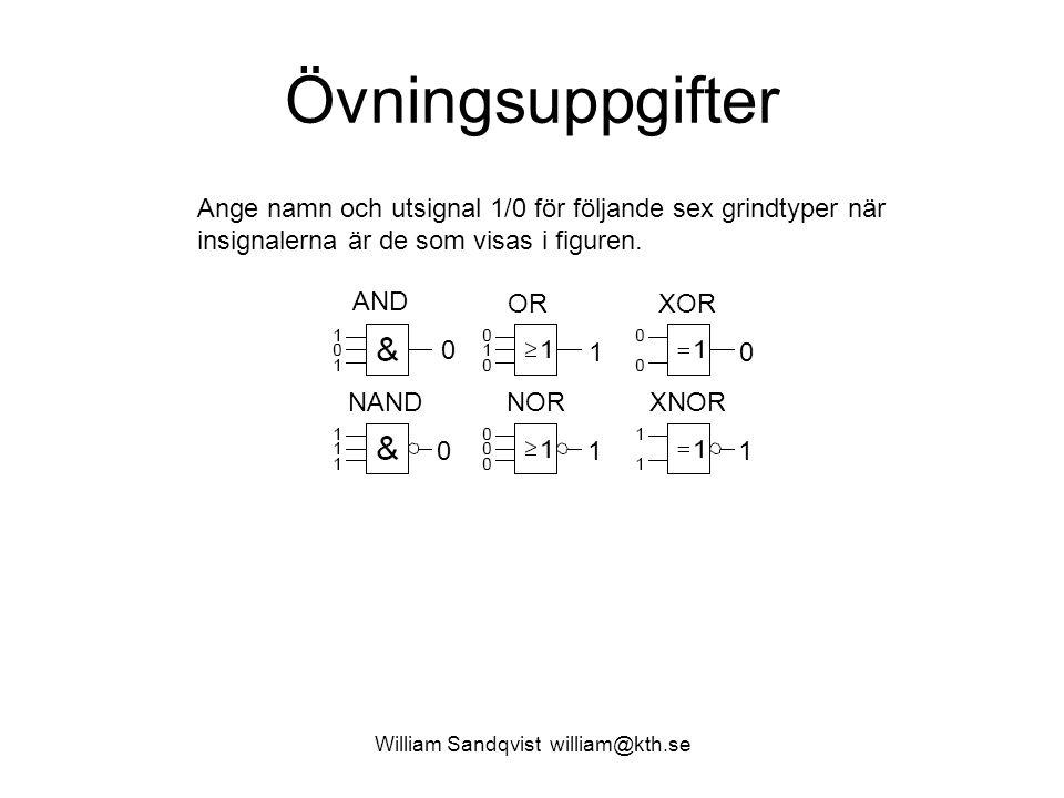 William Sandqvist william@kth.se Övningsuppgifter Ange namn och utsignal 1/0 för följande sex grindtyper när insignalerna är de som visas i figuren.