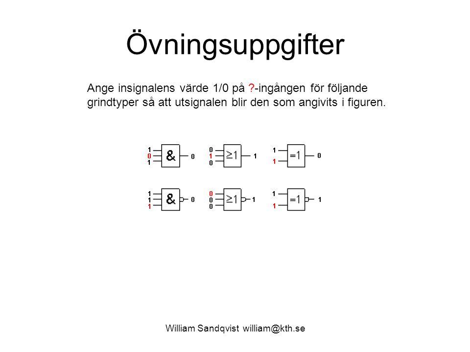 William Sandqvist william@kth.se Övningsuppgifter Ange insignalens värde 1/0 på ?-ingången för följande grindtyper så att utsignalen blir den som angivits i figuren.