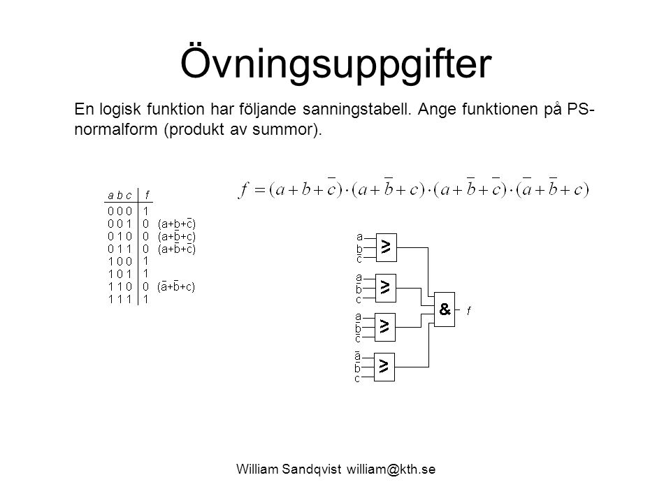 William Sandqvist william@kth.se Övningsuppgifter En logisk funktion har följande sanningstabell. Ange funktionen på PS- normalform (produkt av summor