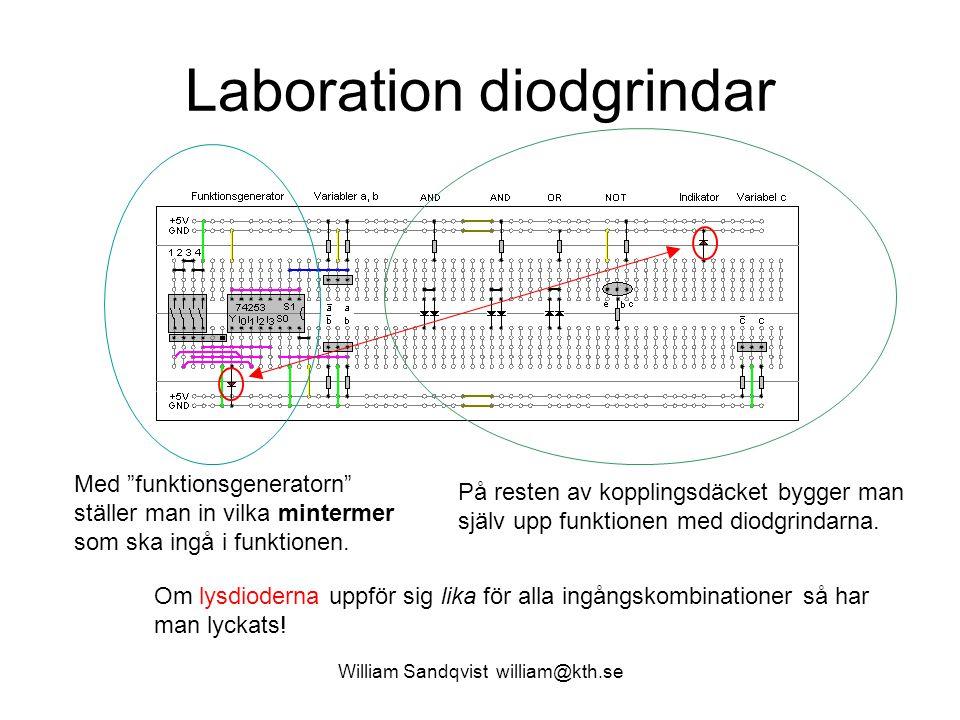"""William Sandqvist william@kth.se Laboration diodgrindar Med """"funktionsgeneratorn"""" ställer man in vilka mintermer som ska ingå i funktionen. På resten"""