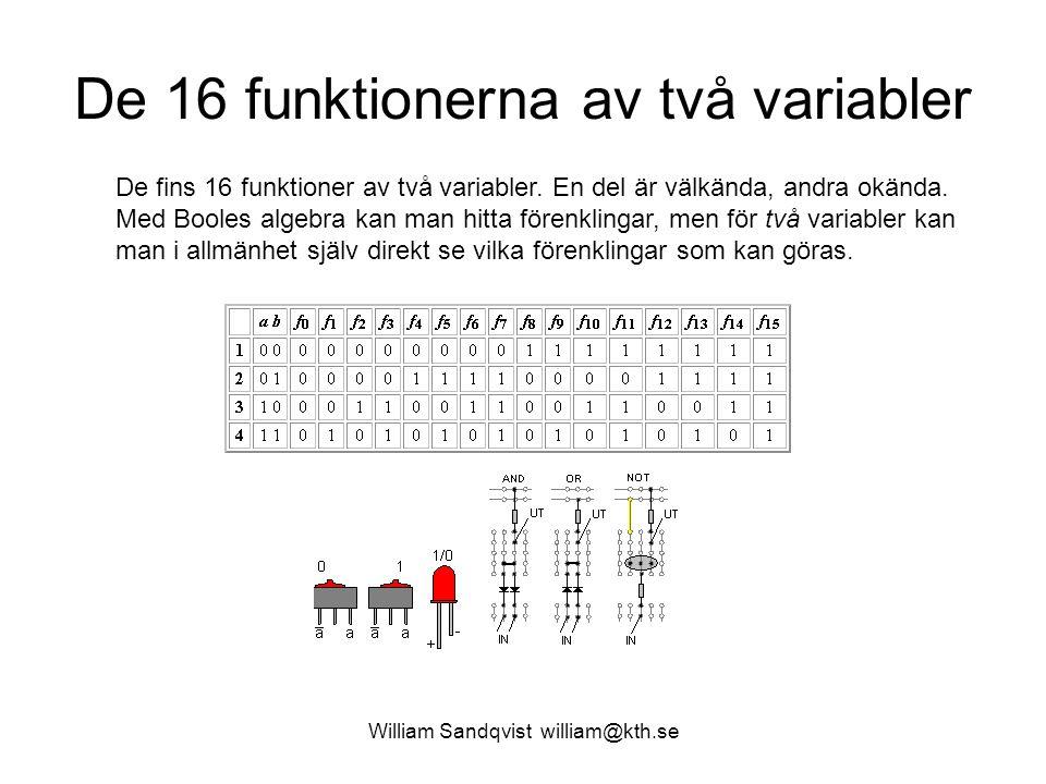 William Sandqvist william@kth.se De 16 funktionerna av två variabler De fins 16 funktioner av två variabler.