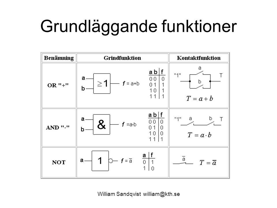 William Sandqvist william@kth.se Grundläggande funktioner